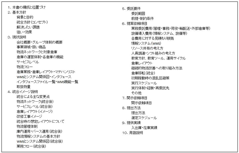 図表1 倉庫集約におけるRFPの骨子イメージ