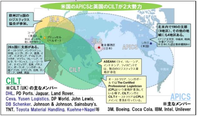 logitasu15-3-2 各協会勢力イメージ図