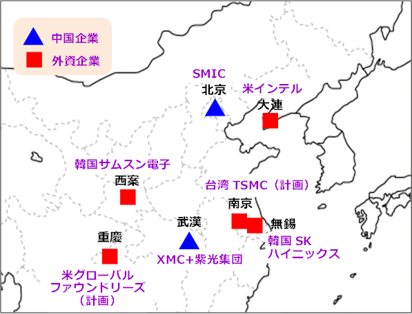 中国の主要半導体製造基地