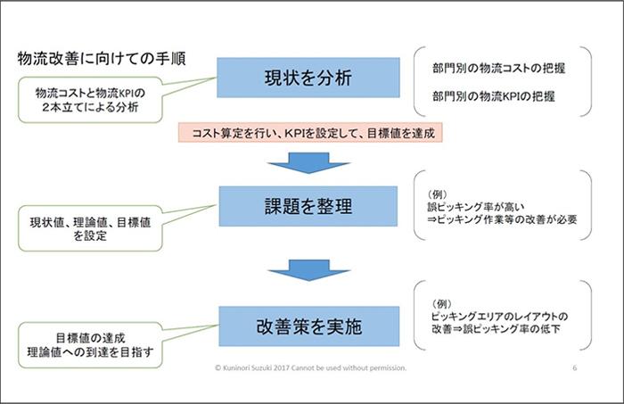 logizemi-2017-5-30_01