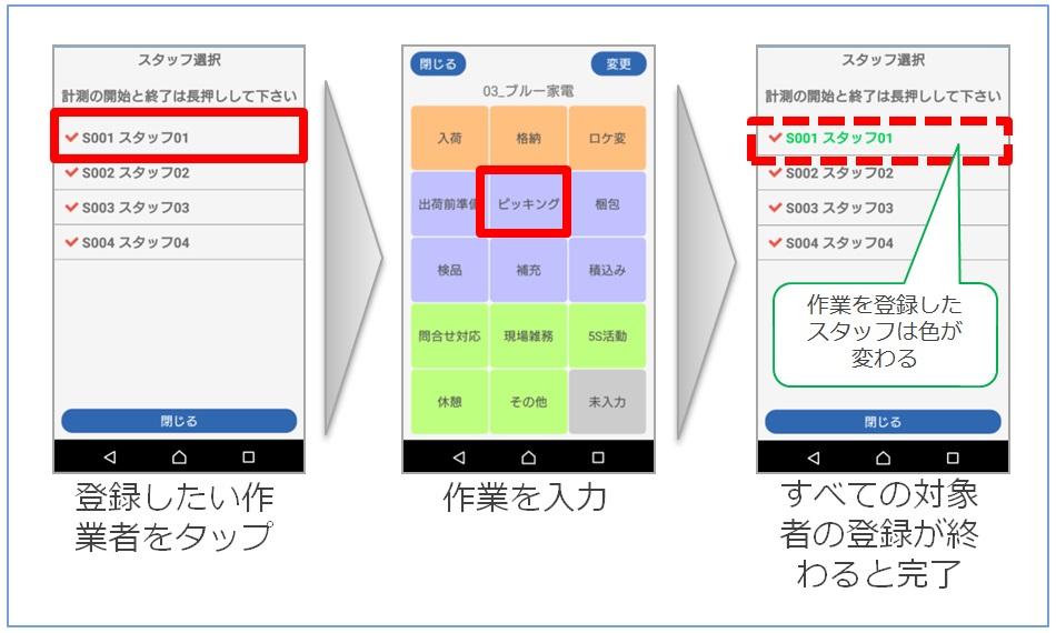 図3:複数人計測でのスマートフォンの画面