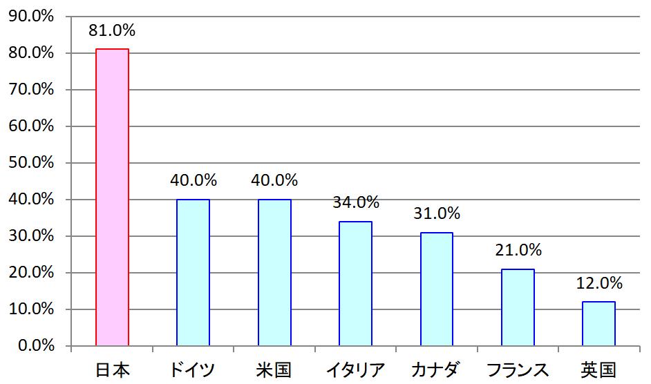 厚生労働省「平成30年版 労働経済の分析」_1